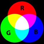 color-additive