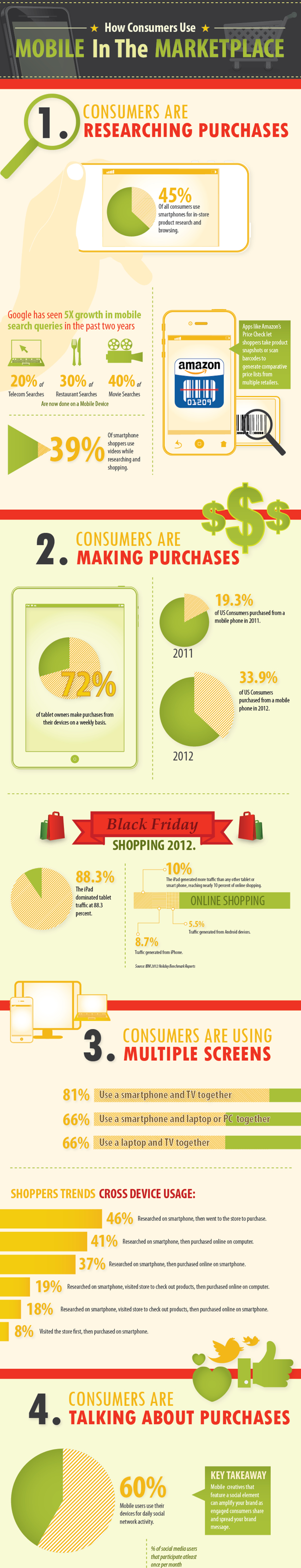 infographic-mobile-usage-consumers