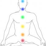 spectrum-chakras