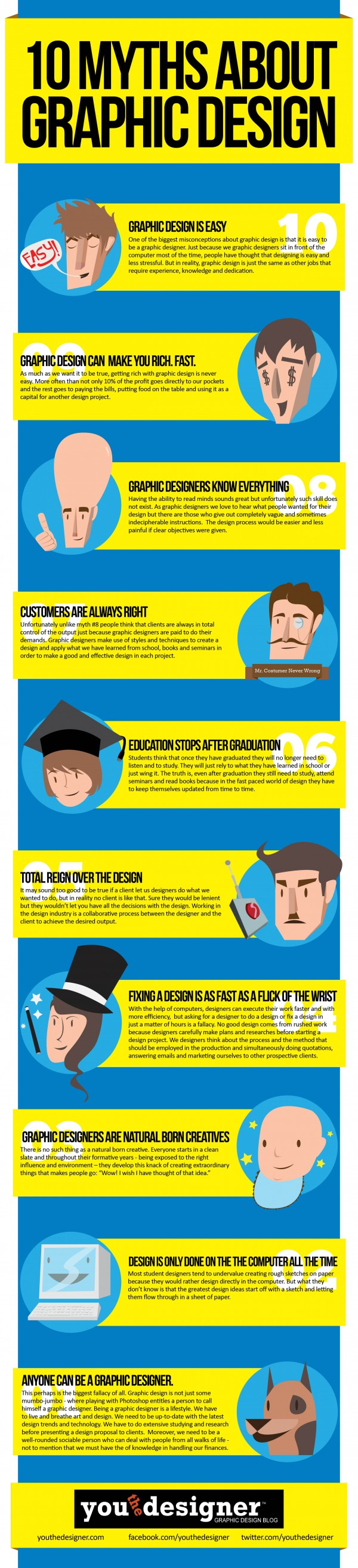 10-Myths-about-graphic-design2-600x2626