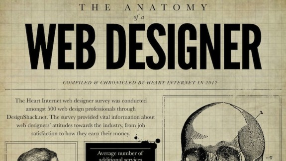the-anatomy-of-a-web-designer-infographic-cover