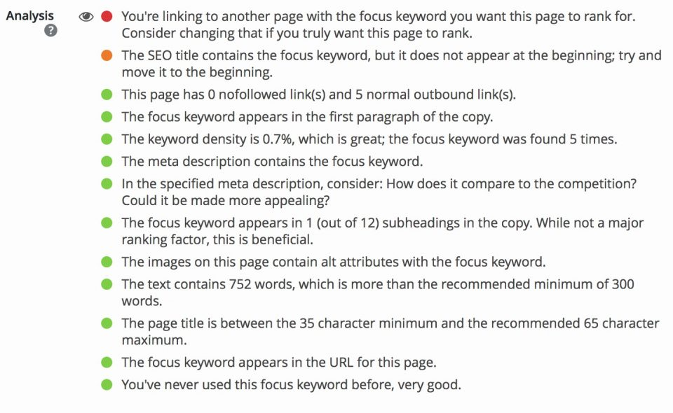SEO Content Analysis