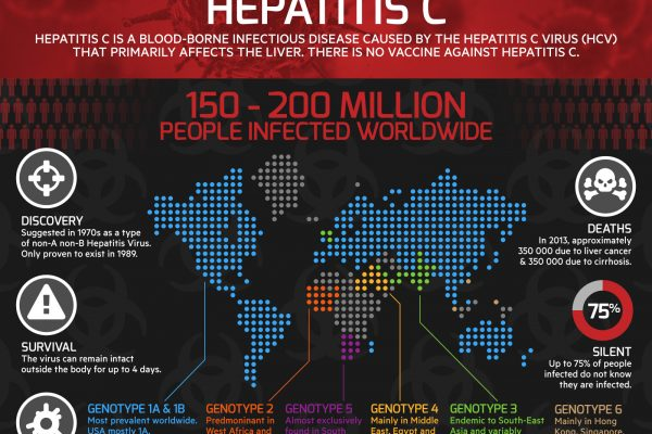 hepatitis-c-infographic-02b-feature